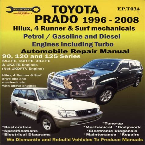 service manual old car repair manuals 1996 toyota corolla parental controls service manual toyota prado repair manual 1996 2004 ih8mud forum