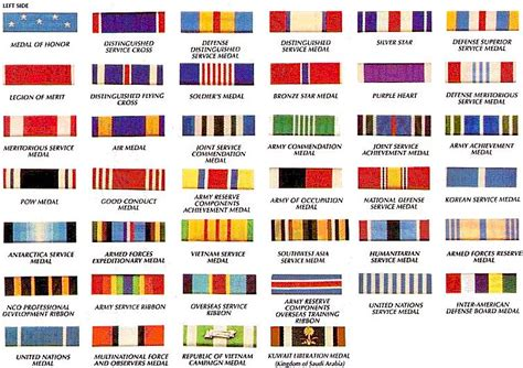 guide to wearing your military medals insignia navy uniforms navy uniforms ribbons