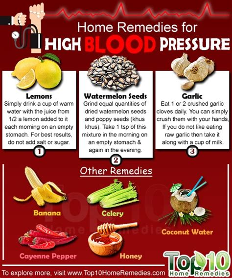 home remedies for high blood pressure top home remedies