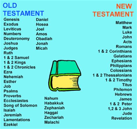 niv the books of the bible new testament hardcover enter the story of jesusâ church and his return books christian book print quot lucky dip bible facts book quot by