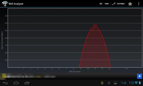 Berapa Wifi Router cara cari spot sinyal wifi yang kuat menggunakan aplikasi android wifi analyzer dm31