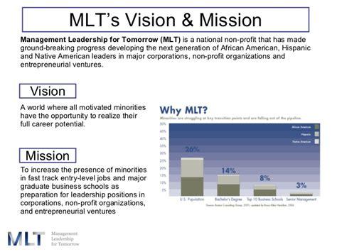 Ul Mba Program Review by Mlt Mba Prep 2008 Presentation