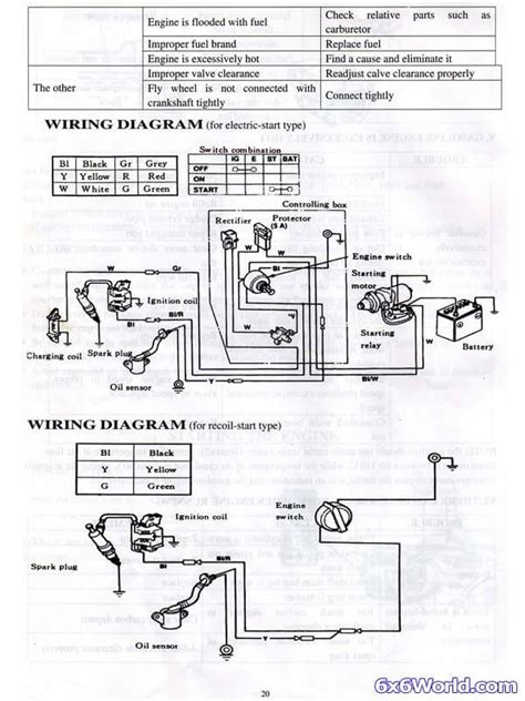 honda gx390 electric start wiring diagram wiring diagrams