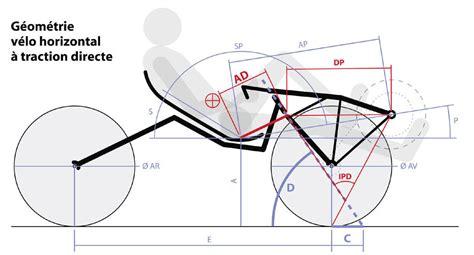 Bike Fwd Abramo 3 0 file fwd recumbent jpg wikimedia commons