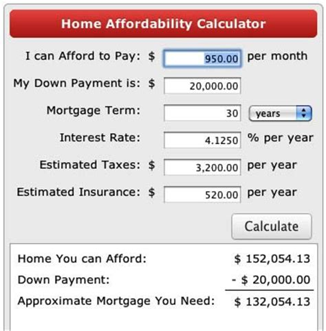 calculatorsoup financial calculators provide valuable