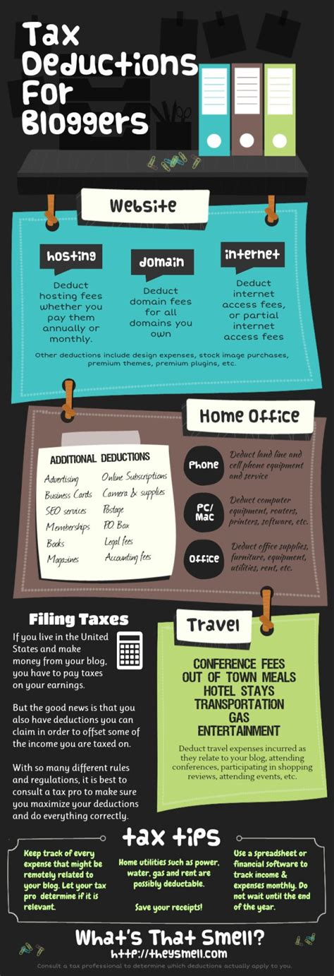 17 best images about tax deductions on home