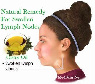Detox For A Swollen by Best 25 Lymph Nodes Ideas On Lymph Detox