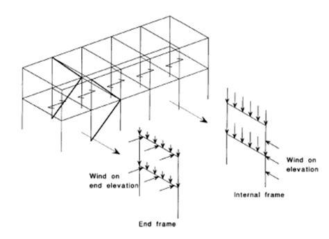 gun circuit diagram wiring diagrams wiring