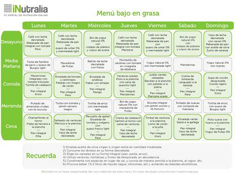 Dieta Detox Menu Semanal by 250 Semanal Bajo En Grasa Destacan Las Saludables