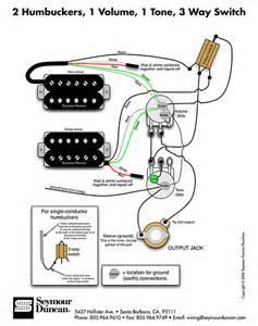 costruire una chitarra elettrica tutorial pag 1
