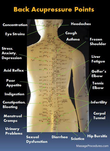 acupressure traditional asian massage technique