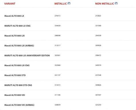 Suzuki Alto Price List Maruti Alto 800 Maximum Gets Leather Seats And More