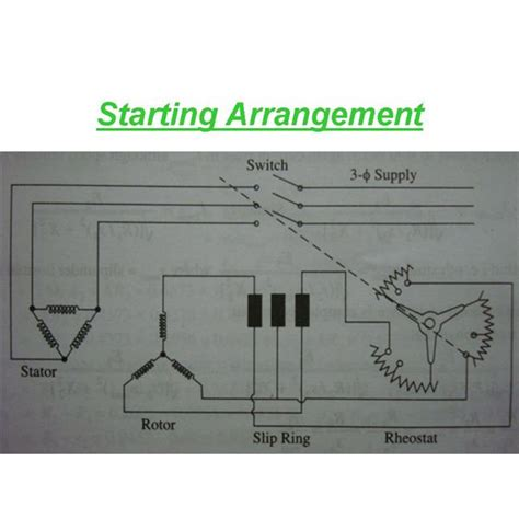 engineers topics electrical engineering how does a slip