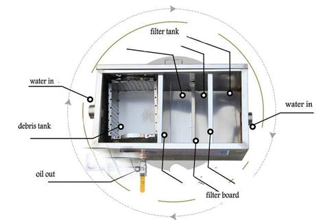 oil and grease trap for restaurant wastewater buy stainless steel grease trap interceptor for restaurant