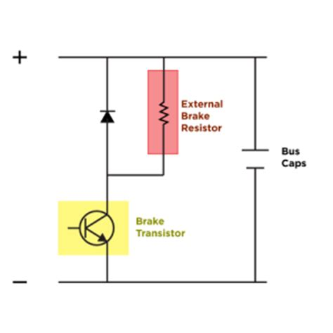 how does a braking resistor work applications for vfds and energy regeneration westfalia technologies inc