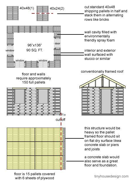 diy small house plans pallet house plans pdf pent wooden sheds mrfreeplans