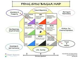 Feng Shui Bedroom Love The Living Room In Two Feng Shui Bagua Areas The Earth