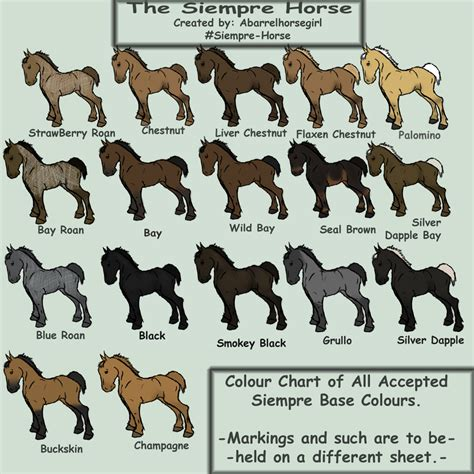 breeds chart breeds chart