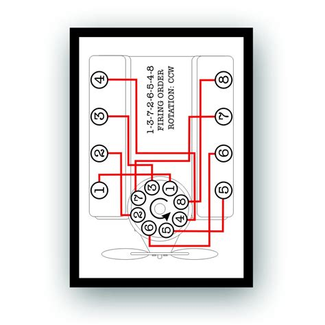 Ford Firing Order by Firing Order On A Ford Jeffdoedesign