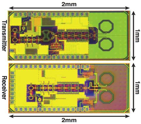 cmos integrated circuits for x band phased array systems cmos integrated circuits for x band phased array systems 28 images dip switch address images