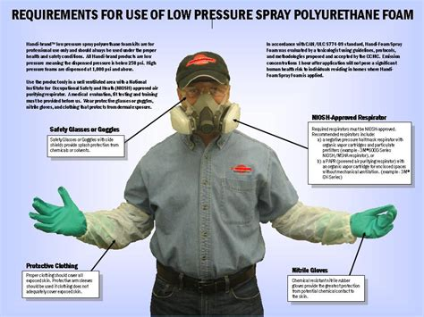spray painter ppe spray foam insulation safety precautions polyurethane