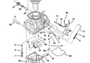 harley cv carburetor mixture diagram harley wiring