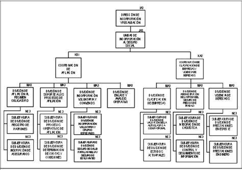ley del seguro social 2015 en mexico ley del seguro social pdf 2015 vigente en mexico ley