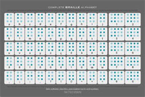 tavola braille numeri di punteggiatura di alfabeto di braille isolati