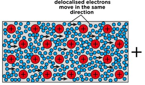 what does a resistor do to electrons sciences grade 9