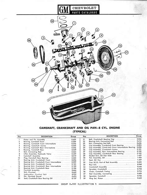 1958 1968 chevrolet parts catalog image120 jpg