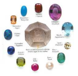 october birth color birthstones kronfle