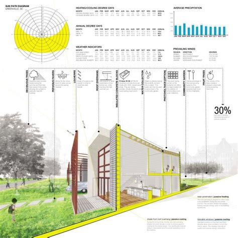design for environment sustainability best 25 sustainable architecture ideas on pinterest eco