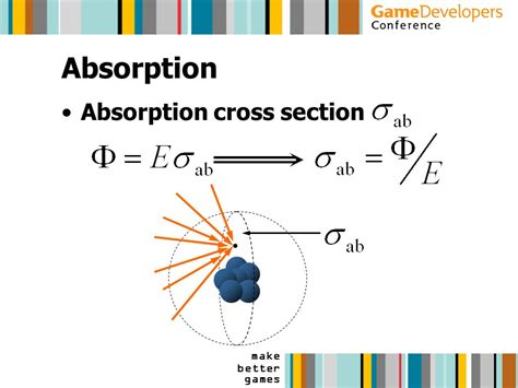 absorption cross section rendering outdoor light scattering in real time ppt download