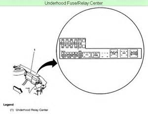 diagram for turn signal relay for 1993 chevy cavalier fixya