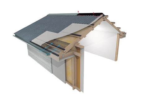 Skillion Roof Vs Pitched Roof Vent S Effective Passive Ventilation System For Pitched