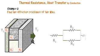 resistance in parallel heat transfer resistance in parallel heat transfer 28 images heat transfer test questions set 8 parallel