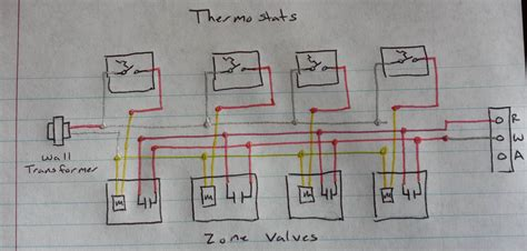 3 wire zone valve wiring diagram heat only thermostat with