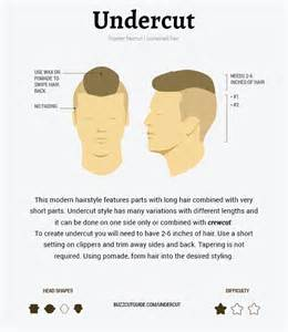 Galerry undercut hairstyle guide