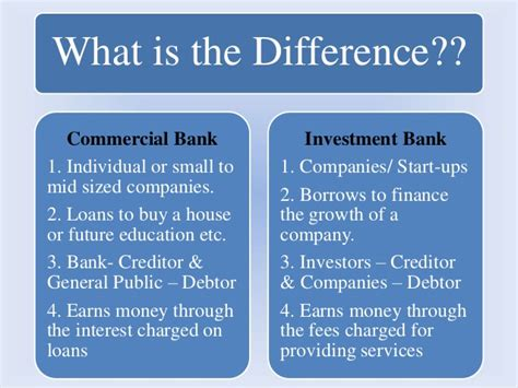 invest in banks investment banking
