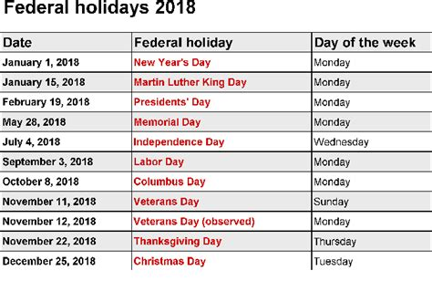 Us Post Office Holidays by Federal Holidays In January 2018 The Best 2017