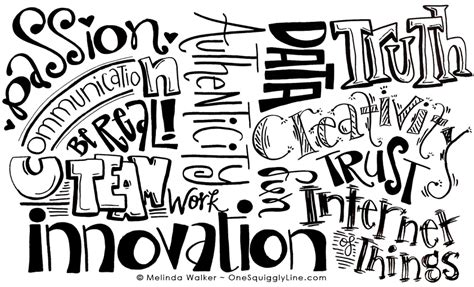 design word font online graphic recording creative lettering design word clouds