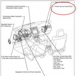 s 300 wiring diagram s wire harness images