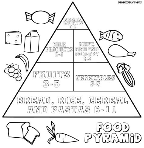 coloring page of the food pyramid food pyramid coloring pages coloring pages to download