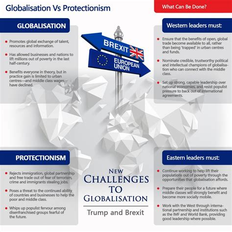 globalisation challenges new challenges to globalisation and brexit global