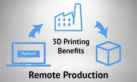 The Benefits Of 3d Printed Additive Manufacturing Archives Page 2 Of 16 3d Printing Tutorials News Trends And
