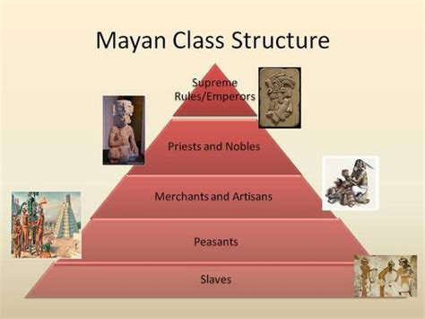 the american class structure in an age of growing inequality books mesoamerican class structures mesoamerican practices