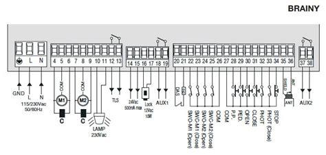 units beninca brainy 230v electronic panel