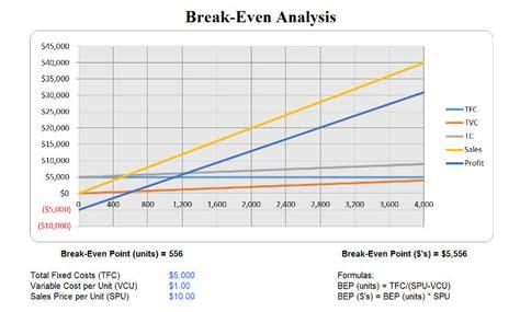 break  analysis templates invoiceberry