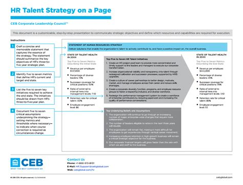 free sle strategic plan template hr strategy template 28 images hr strategy template 39