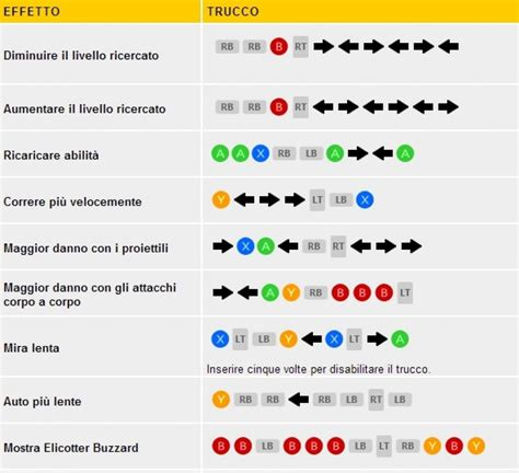 Gta 5 Online Bugatti Gta Online Simeon Car Locations Guide Gta 5